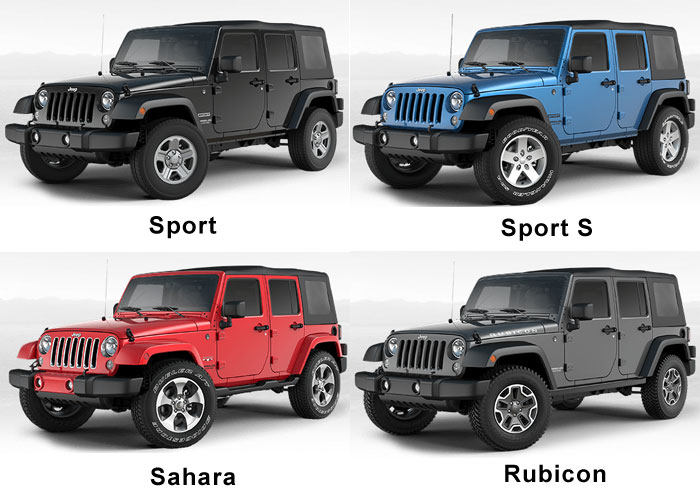 Types Of Jeeps Best Upcoming New Cars 2019 2020
