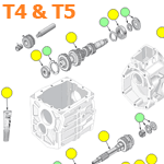 T4 and T5 Transmission Parts