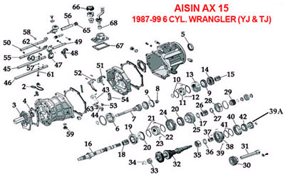 94 jeep wrangler transmission diagram 94 jeep wrangler transfer diagram omix-ada 18887.03 - front bearing retainer ax15 ... #5